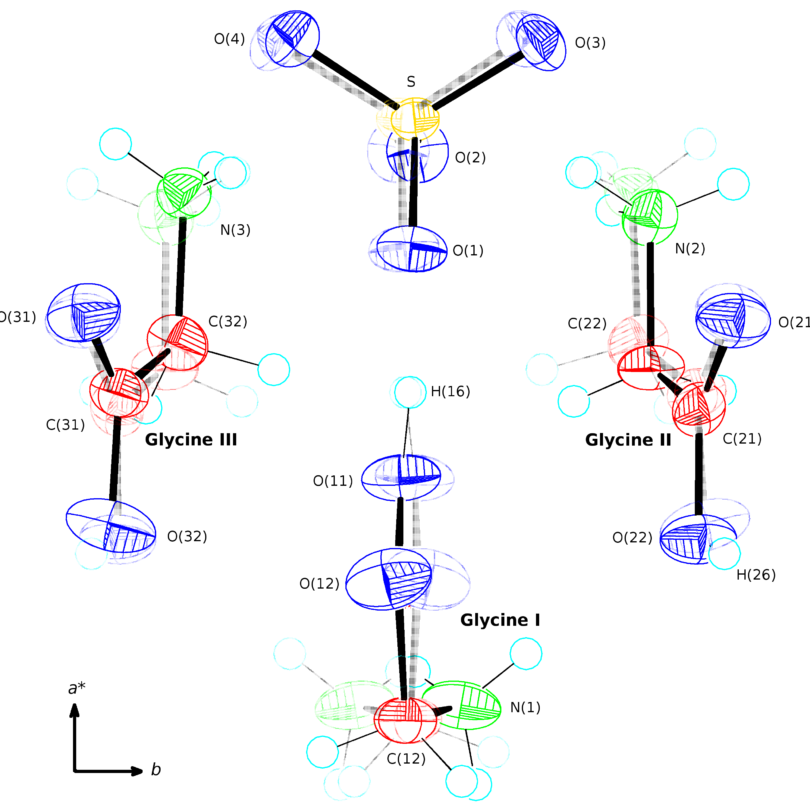 Crystal structure of TGS